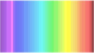 Colour Perception Test